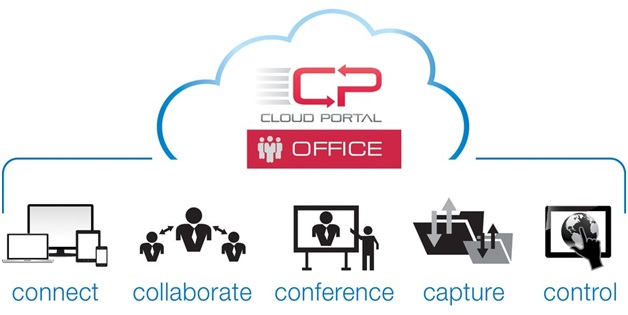 office systems to the cloud