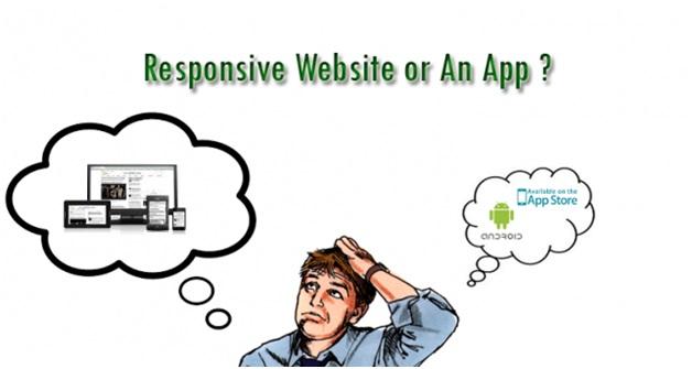 Do you need a responsive website