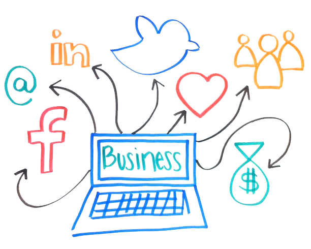 The commitment to customers in social networks is not achieved based buy ads