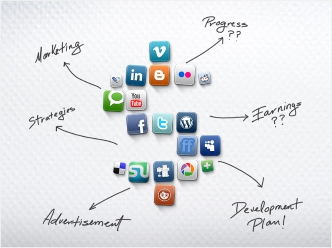 Generate and share content on social media, key to gain greater visibility