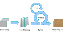 What are the 5 stages of an Agile scrum2